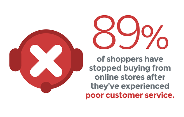 poor-customer-service-ecommerce