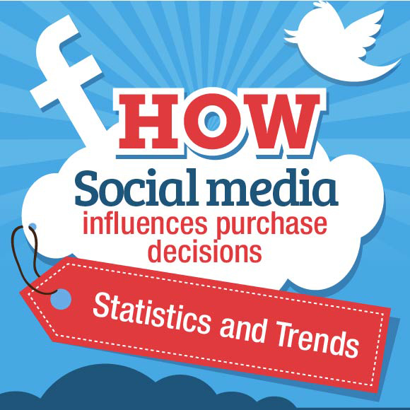 How social media influences purchase decisions